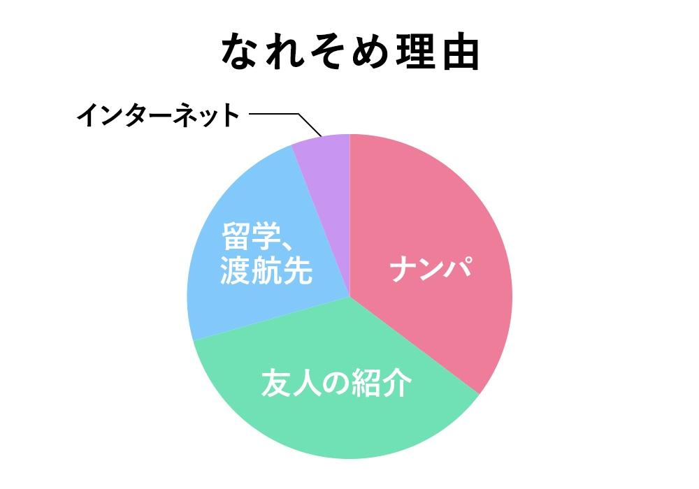 nnn_graph